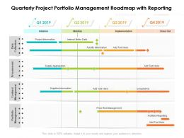 Quarterly Project Portfolio Management Roadmap With Reporting