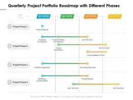 Quarterly Project Portfolio Roadmap With Different Phases