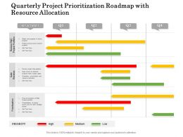 Quarterly Project Prioritization Roadmap With Resource Allocation