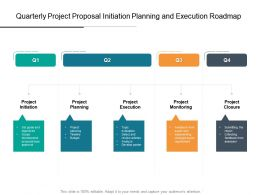 Quarterly Project Proposal Initiation Planning And Execution Roadmap