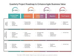 Quarterly Project Roadmap To Enhance Agile Business Value