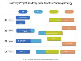 Quarterly Project Roadmap With Adaptive Planning Strategy