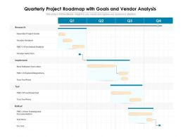Quarterly Project Roadmap With Goals And Vendor Analysis