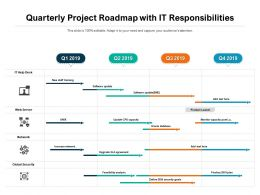 Quarterly Project Roadmap With IT Responsibilities