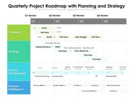 Quarterly Project Roadmap With Planning And Strategy