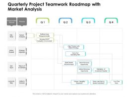 Quarterly Project Teamwork Roadmap With Market Analysis
