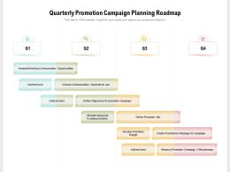 Quarterly Promotion Campaign Planning Roadmap