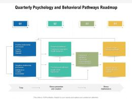 Quarterly Psychology And Behavioral Pathways Roadmap