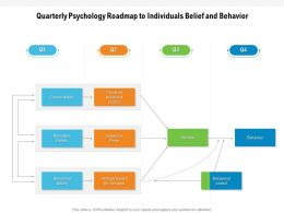 Quarterly Psychology Roadmap To Individuals Belief And Behavior