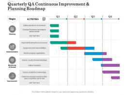 Quarterly QA Continuous Improvement And Planning Roadmap