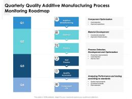 Quarterly Quality Additive Manufacturing Process Monitoring Roadmap