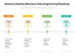 Quarterly Quality Business Data Engineering Roadmap