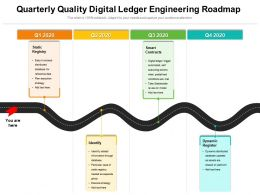 Quarterly Quality Digital Ledger Engineering Roadmap