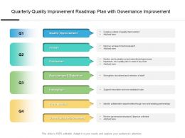 Quarterly Quality Improvement Roadmap Plan With Governance Improvement