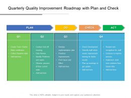 Quarterly Quality Improvement Roadmap With Plan And Check