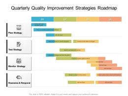 Quarterly Quality Improvement Strategies Roadmap