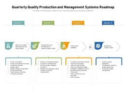 Quarterly Quality Production And Management Systems Roadmap