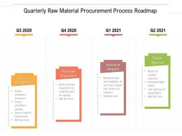 Quarterly Raw Material Procurement Process Roadmap