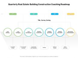 Quarterly Real Estate Building Construction Coaching Roadmap