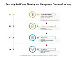 Quarterly Real Estate Planning And Management Coaching Roadmap