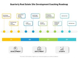 Quarterly Real Estate Site Development Coaching Roadmap