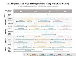 Quarterly Real Time Project Management Roadmap With Status Tracking