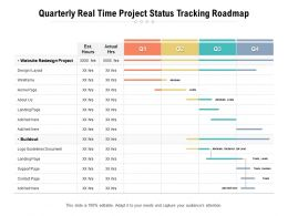 Quarterly Real Time Project Status Tracking Roadmap