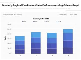 Quarterly Region Wise Product Sales Performance Using Column Graph