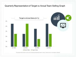 Quarterly Representation Of Target Vs Actual Team Selling Graph