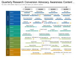 Quarterly Research Conversion Advocacy Awareness Content Marketing Timeline