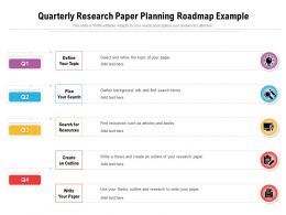 Quarterly Research Paper Planning Roadmap Example