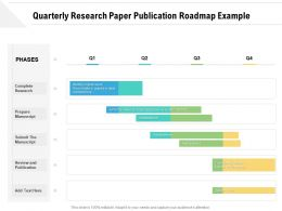 Quarterly Research Paper Publication Roadmap Example