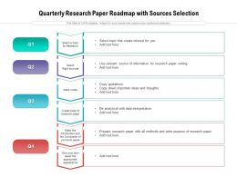Quarterly Research Paper Roadmap With Sources Selection
