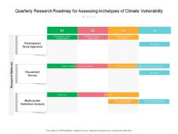 Quarterly Research Roadmap For Assessing Archetypes Of Climate Vulnerability