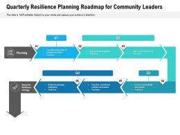 Quarterly Resilience Planning Roadmap For Community Leaders