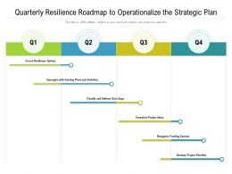 Quarterly Resilience Roadmap To Operationalize The Strategic Plan