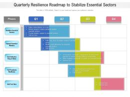 Quarterly Resilience Roadmap To Stabilize Essential Sectors