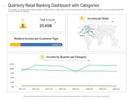 Quarterly Retail Banking Dashboard With Categories Powerpoint Template