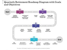 Quarterly Retirement Roadmap Diagram With Goals And Objectives