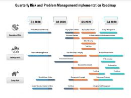Quarterly Risk And Problem Management Implementation Roadmap