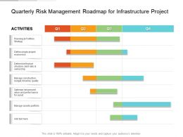 Quarterly Risk Management Roadmap For Infrastructure Project