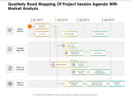 Quarterly Road Mapping Of Project Session Agenda With Market Analysis