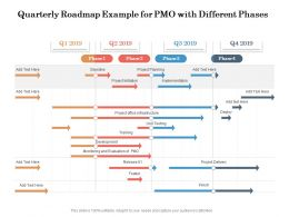 Quarterly Roadmap Example For PMO With Different Phases