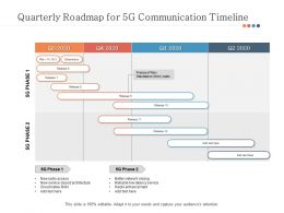 Quarterly Roadmap For 5G Communication Timeline