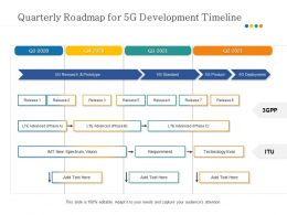 Quarterly Roadmap For 5G Development Timeline