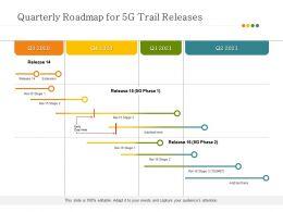Quarterly Roadmap For 5G Trail Releases
