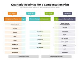 Quarterly Roadmap For A Compensation Plan