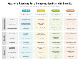 Quarterly Roadmap For A Compensation Plan With Benefits