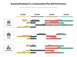 Quarterly Roadmap For A Compensation Plan With Performance
