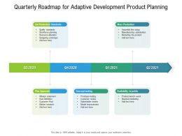 Quarterly Roadmap For Adaptive Development Product Planning